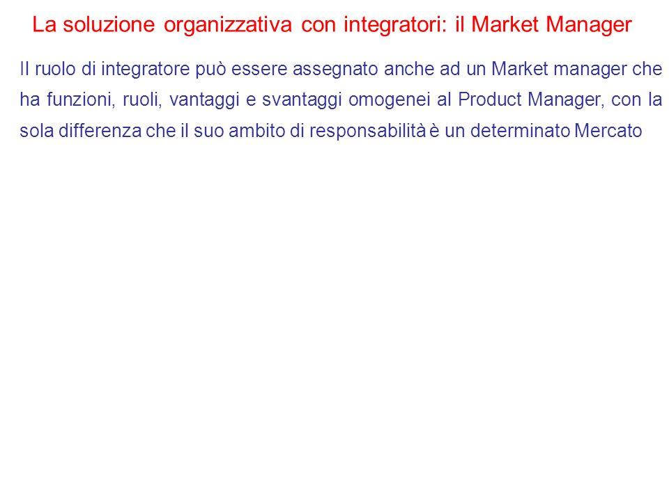 La soluzione organizzativa con integratori: il Market Manager