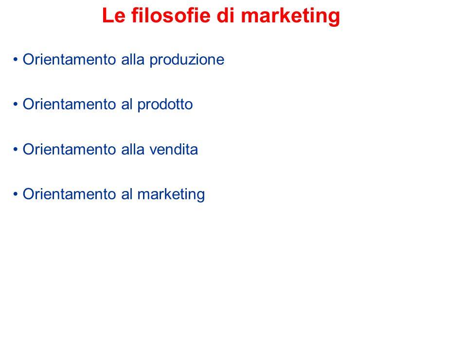 Le filosofie di marketing