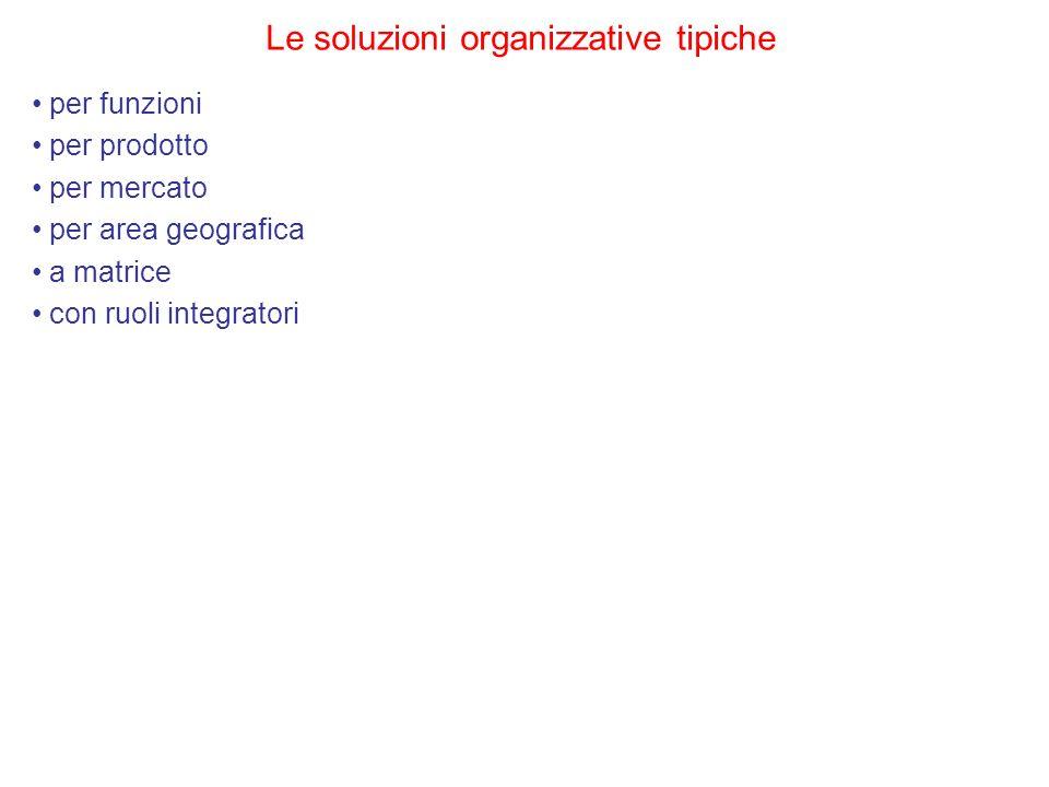 Le soluzioni organizzative tipiche
