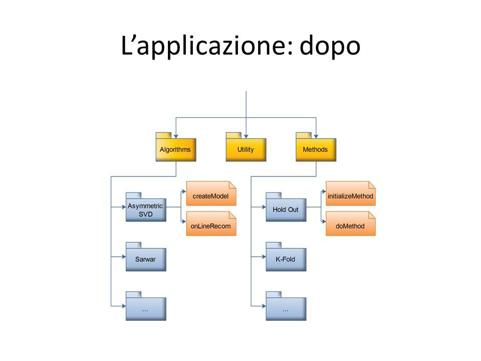 L'applicazione: dopo Ora la struttura è molto + semplice, si capisce subito dove cercare le varie funzioni.