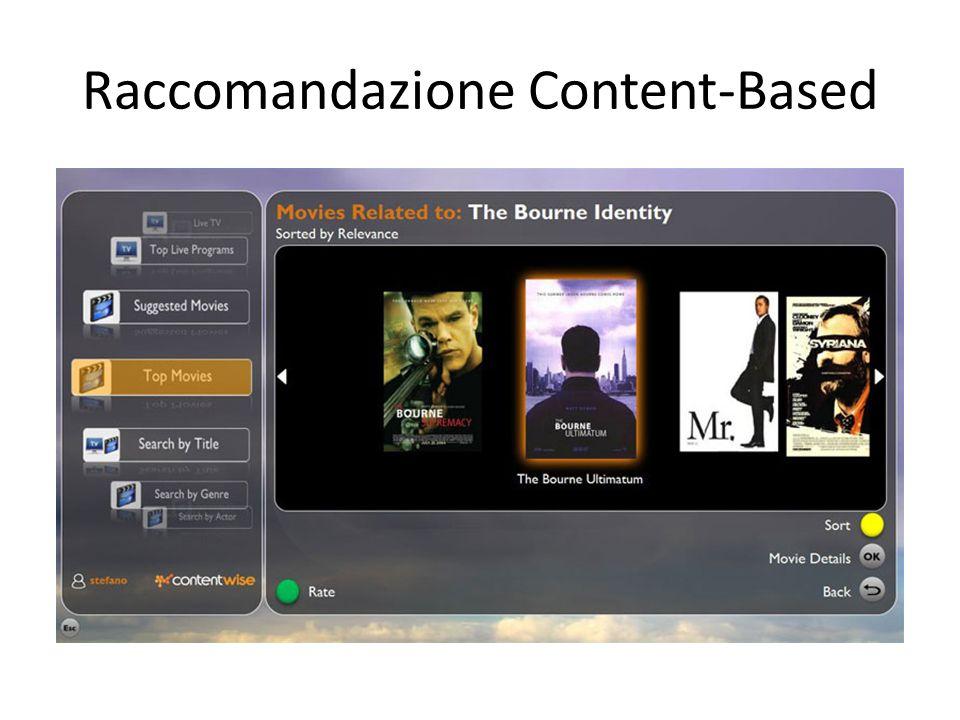 Raccomandazione Content-Based