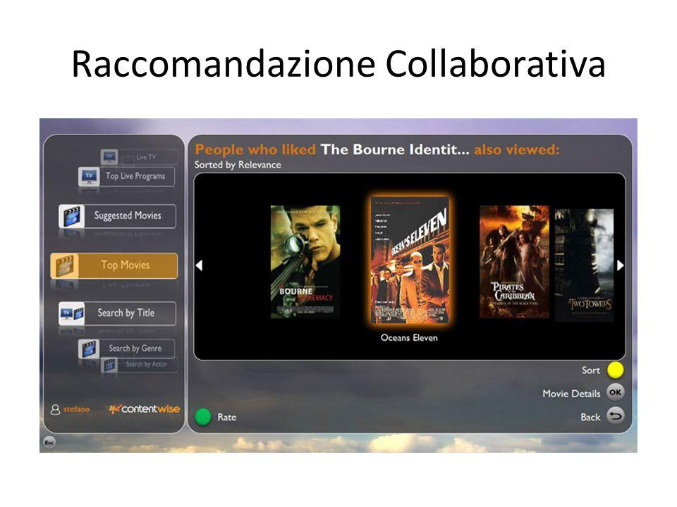 Raccomandazione Collaborativa