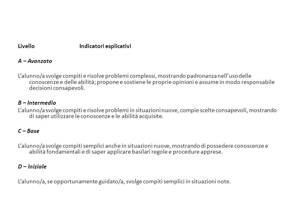 Livello Indicatori esplicativi. A – Avanzato.