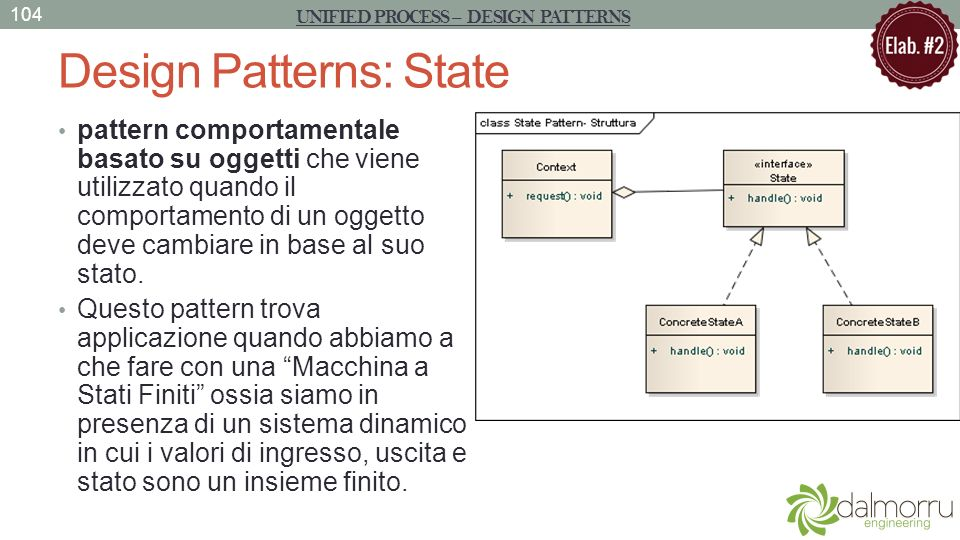 Design Patterns: State