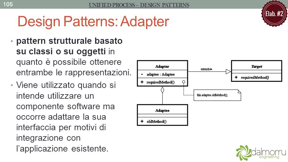 Design Patterns: Adapter