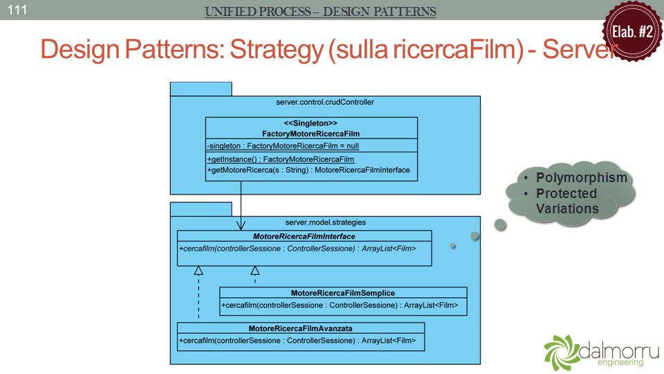 Design Patterns: Strategy (sulla ricercaFilm) - Server