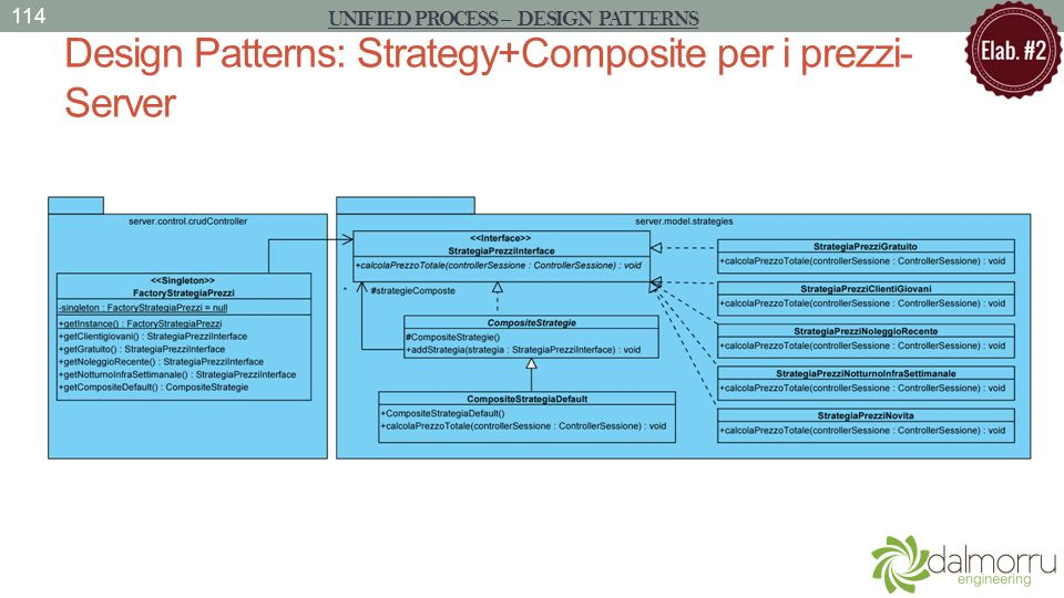 Design Patterns: Strategy+Composite per i prezzi- Server