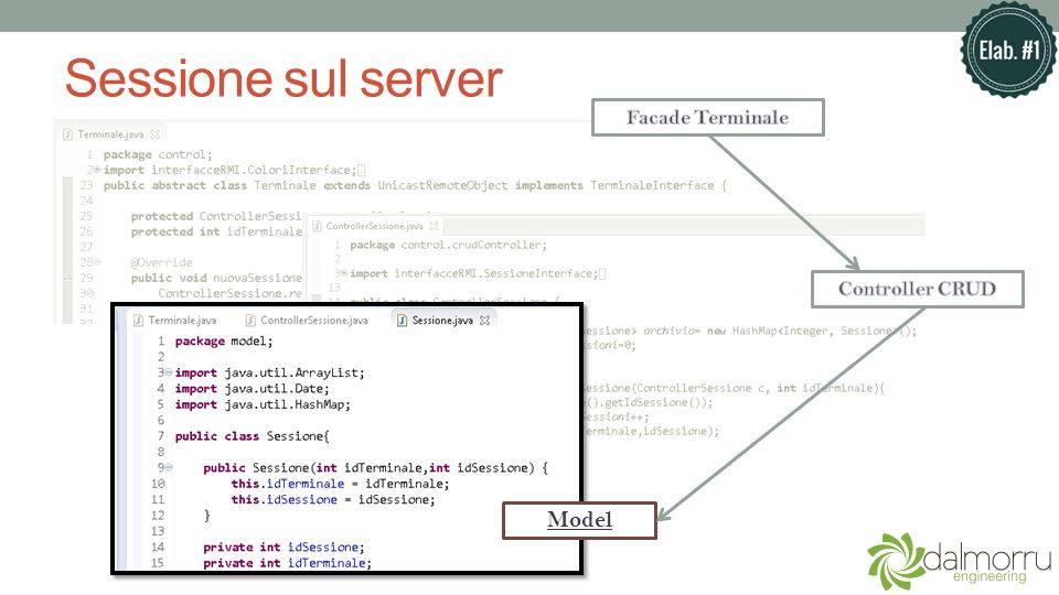 Sessione sul server Facade Terminale Controller CRUD Model