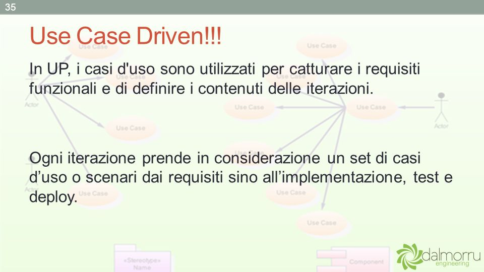 Use Case Driven!!!