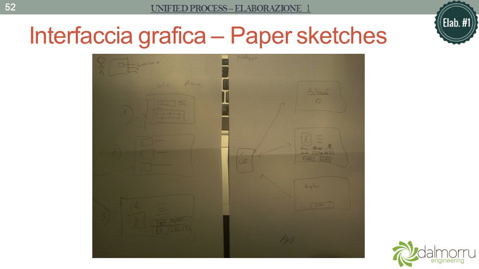 Interfaccia grafica – Paper sketches