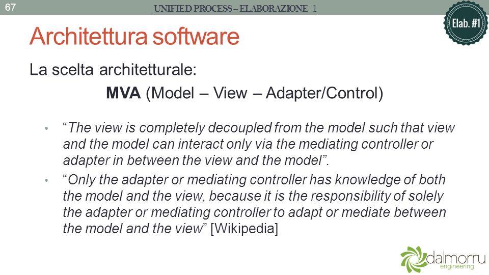 Architettura software
