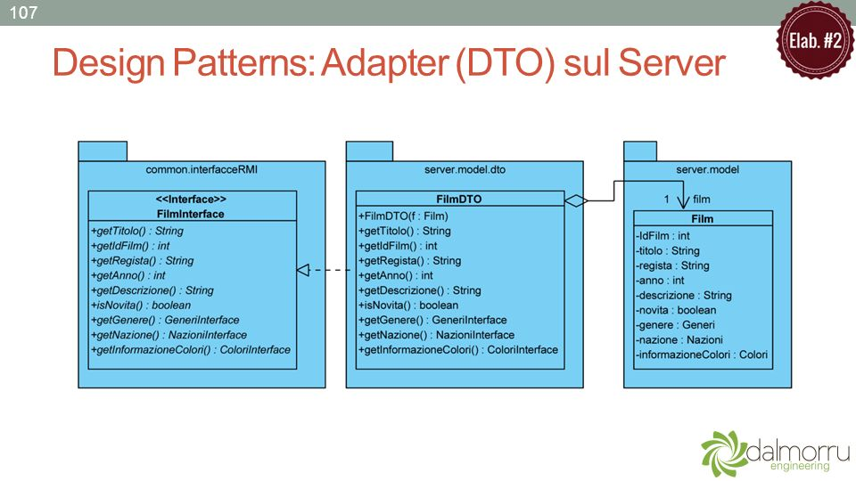 Design Patterns: Adapter (DTO) sul Server