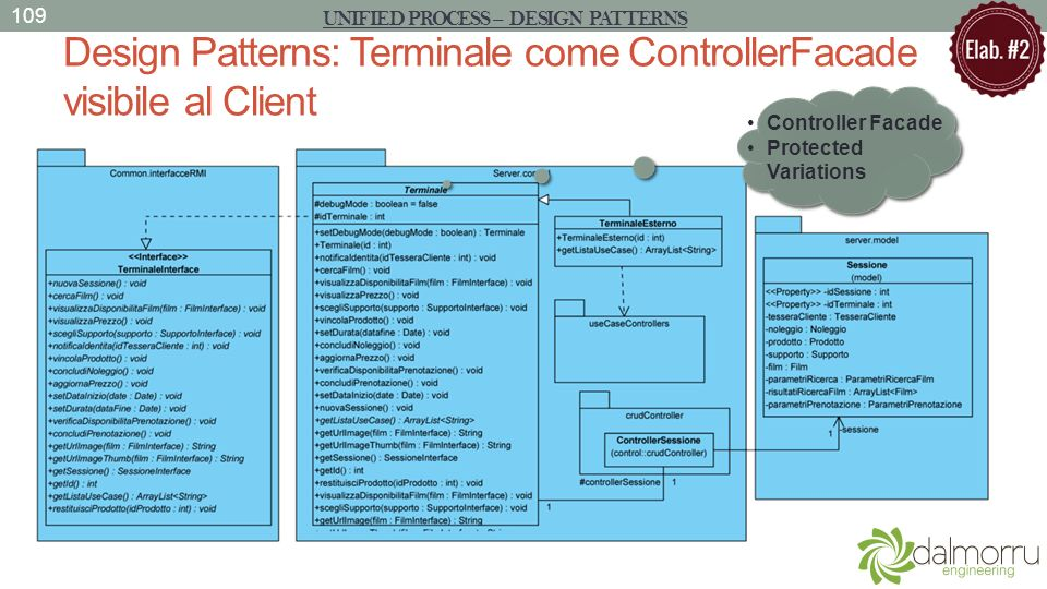 Design Patterns: Terminale come ControllerFacade visibile al Client