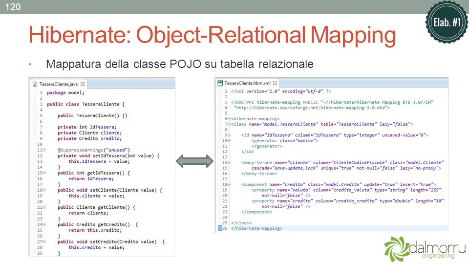 Hibernate: Object-Relational Mapping