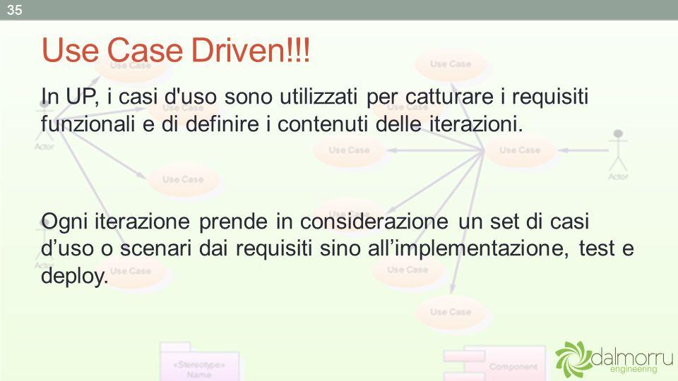 Use Case Driven!!!