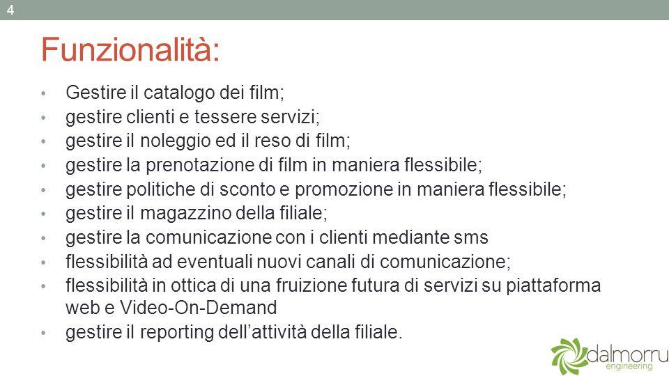 Funzionalità: Gestire il catalogo dei film;