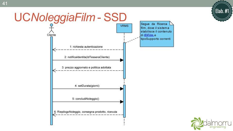 UCNoleggiaFilm - SSD