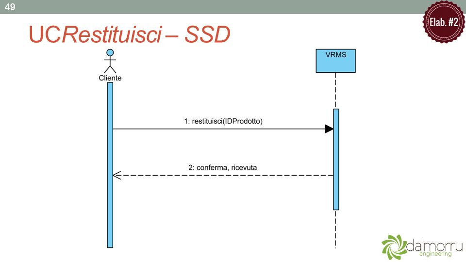 UCRestituisci – SSD