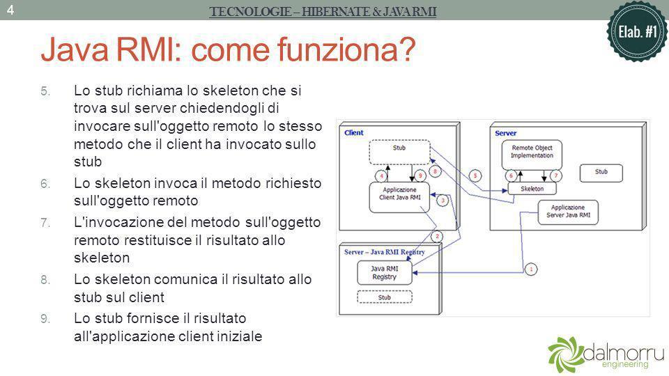 Java RMI: come funziona