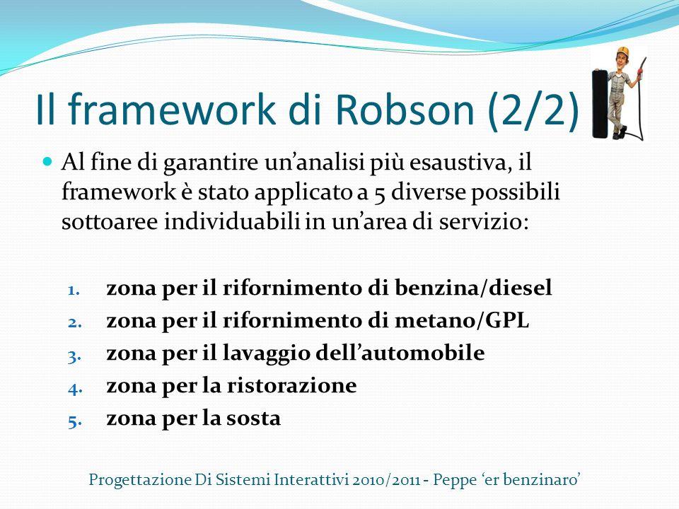 Il framework di Robson (2/2)