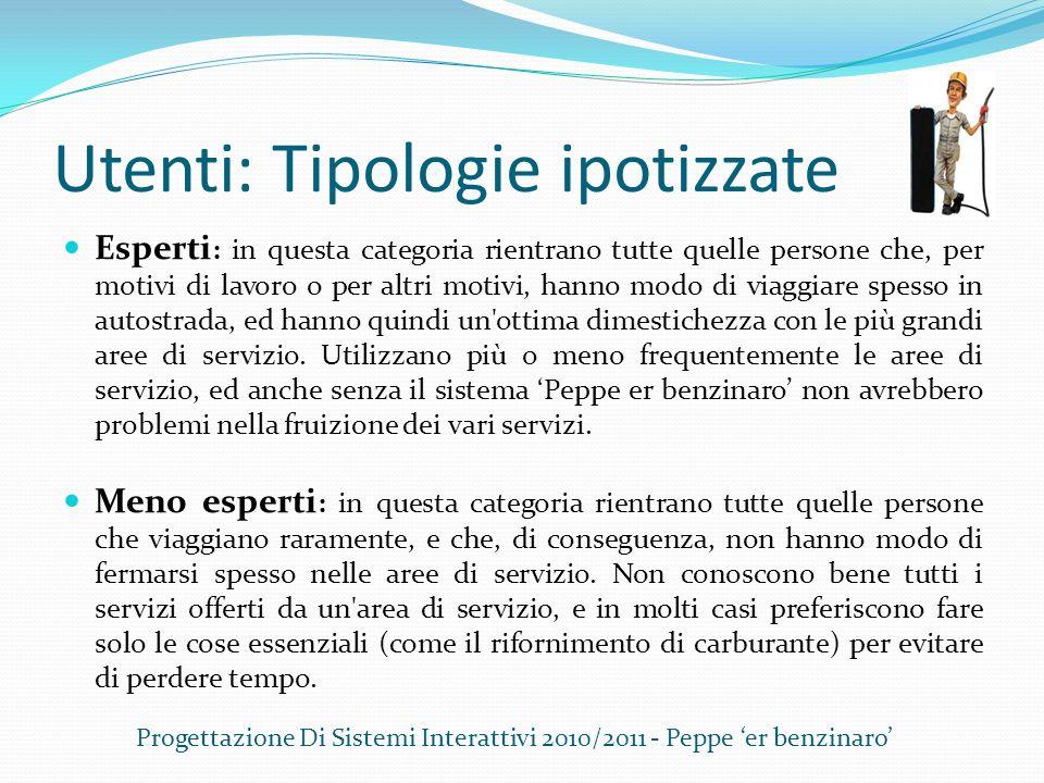 Utenti: Tipologie ipotizzate