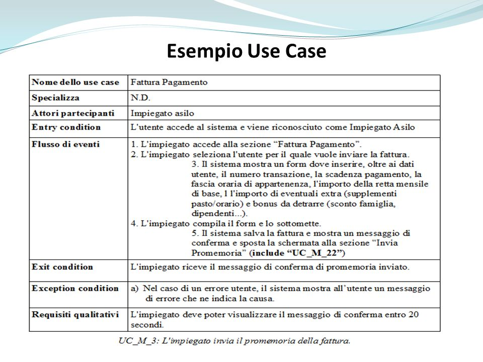 Esempio Use Case