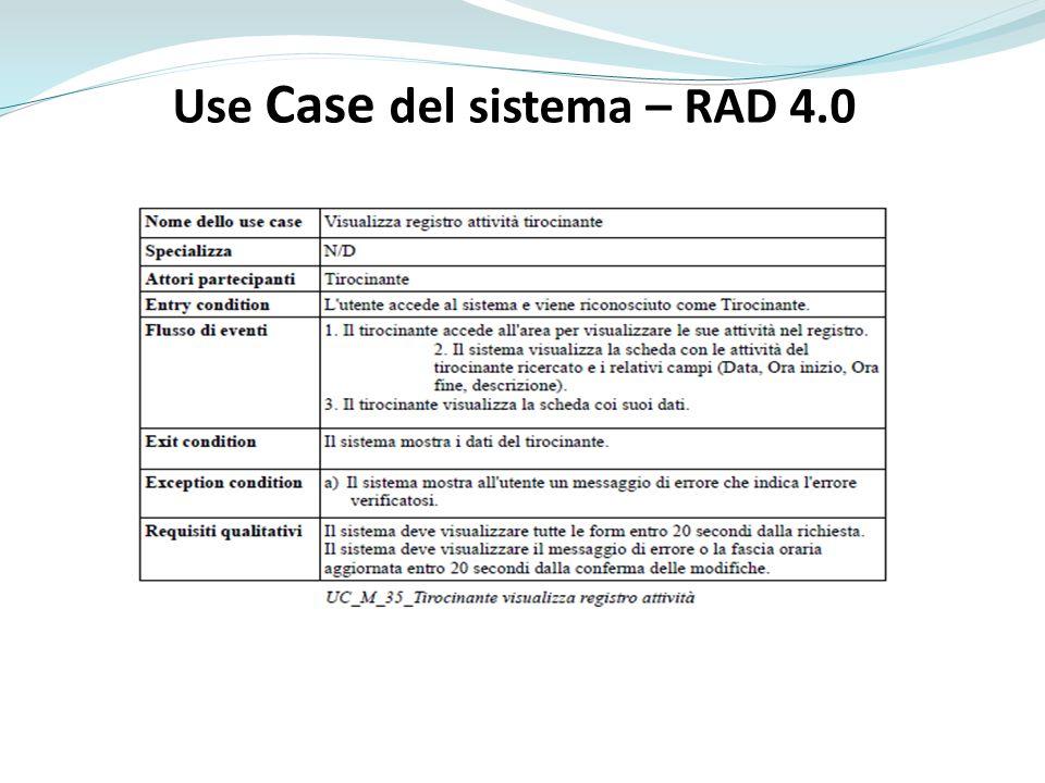 Use Case del sistema – RAD 4.0