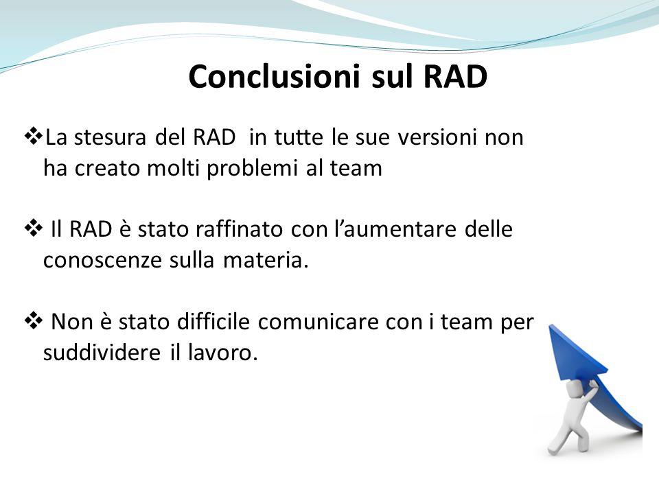 Conclusioni sul RAD La stesura del RAD in tutte le sue versioni non ha creato molti problemi al team.