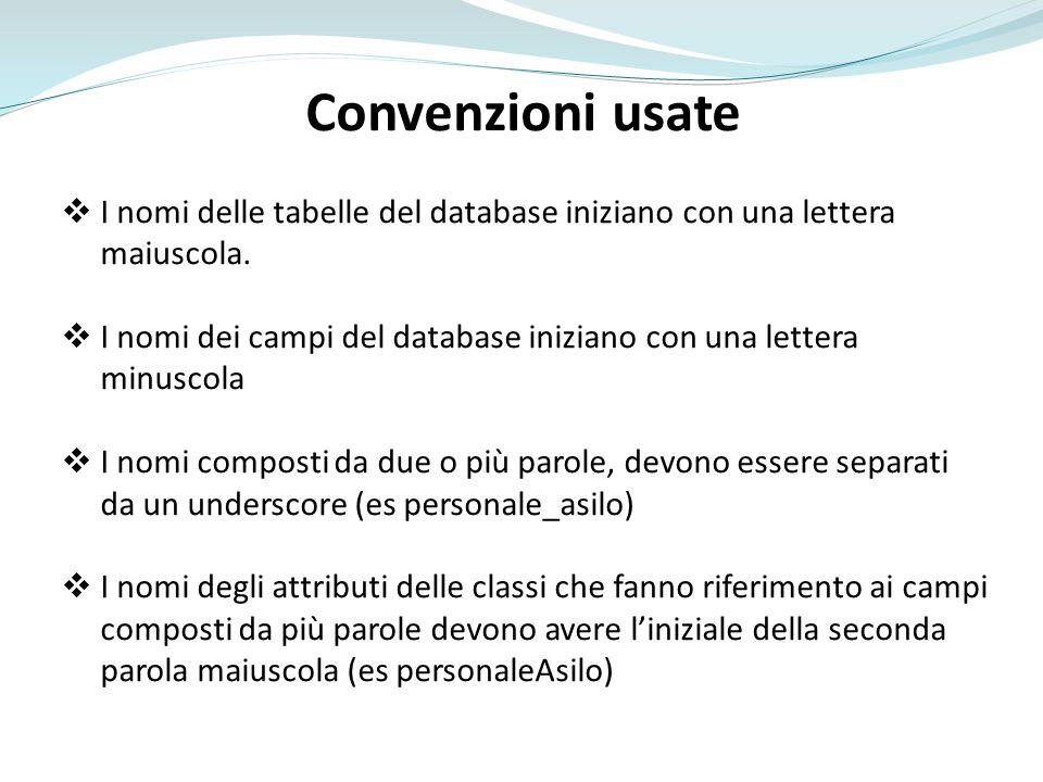 Convenzioni usate I nomi delle tabelle del database iniziano con una lettera maiuscola.