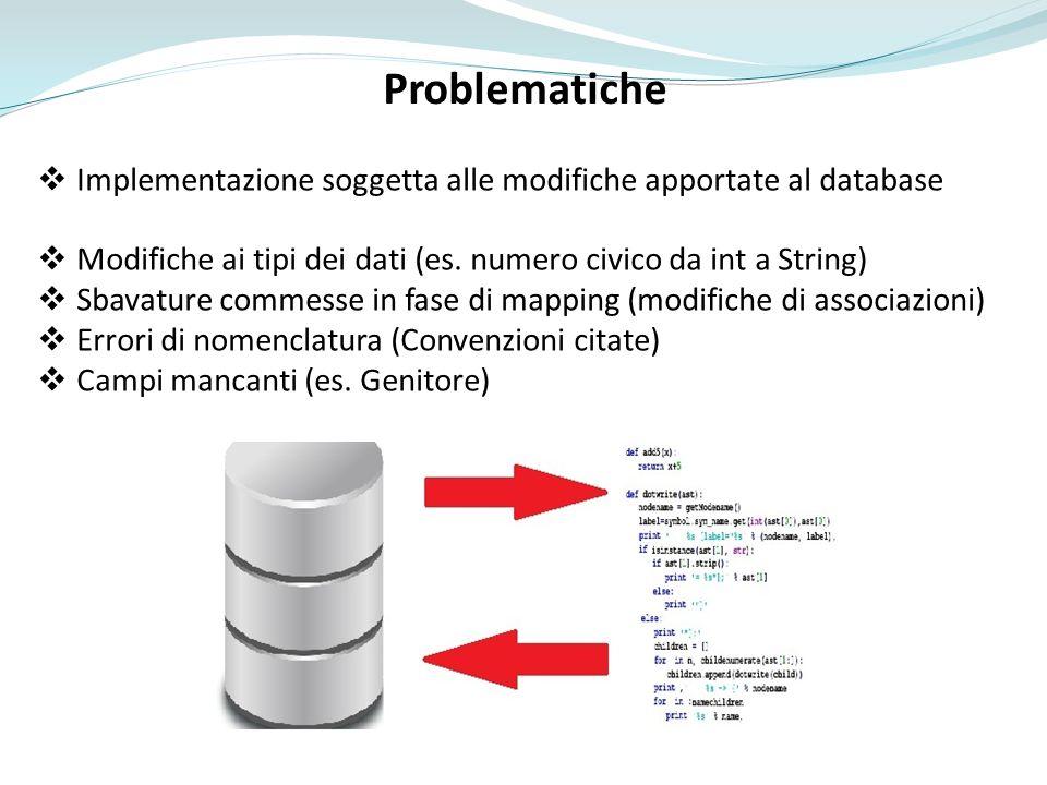 Problematiche Implementazione soggetta alle modifiche apportate al database. Modifiche ai tipi dei dati (es. numero civico da int a String)