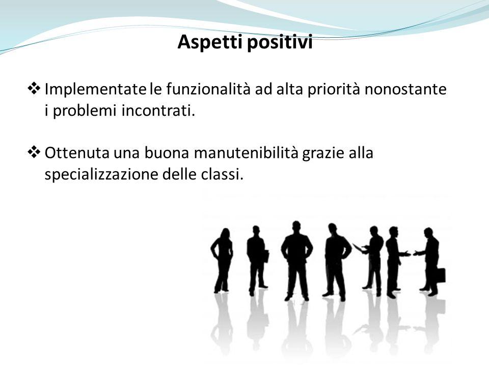 Aspetti positivi Implementate le funzionalità ad alta priorità nonostante i problemi incontrati.