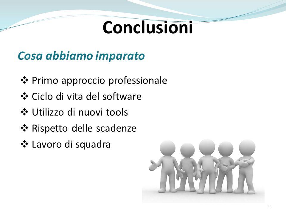 Conclusioni Cosa abbiamo imparato Primo approccio professionale