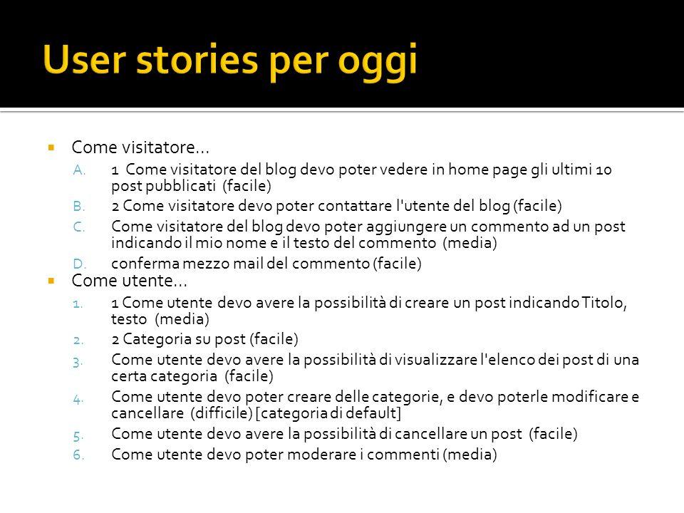 User stories per oggi Come visitatore... Come utente...