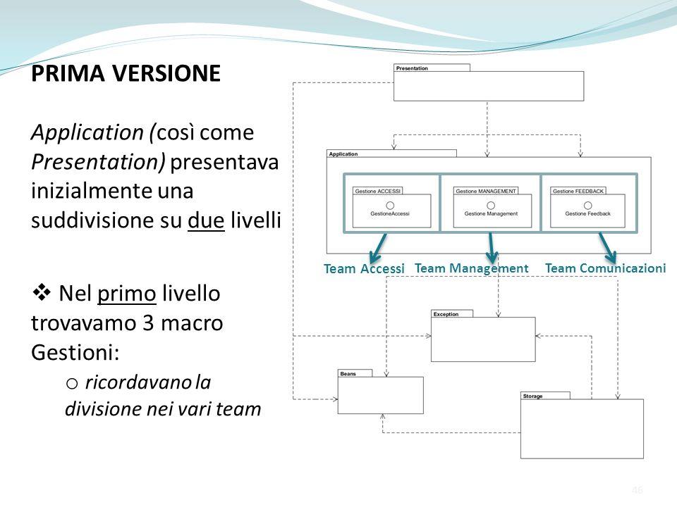 PRIMA VERSIONE Application (così come Presentation) presentava inizialmente una suddivisione su due livelli.