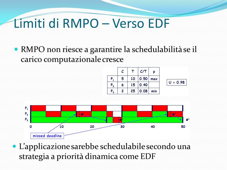 Limiti di RMPO – Verso EDF