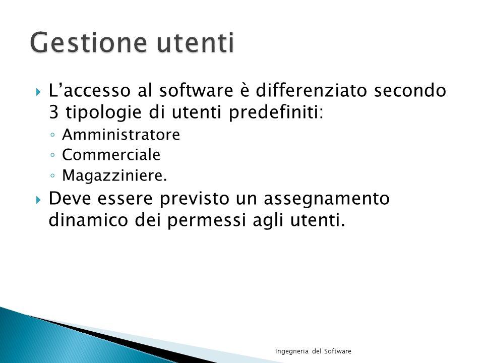 Gestione utenti L'accesso al software è differenziato secondo 3 tipologie di utenti predefiniti: Amministratore.