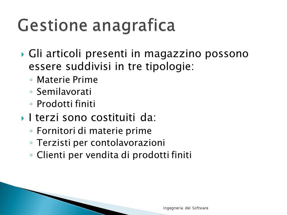 Gestione anagrafica Gli articoli presenti in magazzino possono essere suddivisi in tre tipologie: Materie Prime.