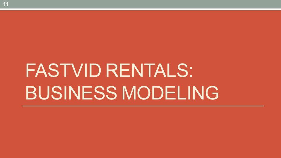FastVID Rentals: business modeling