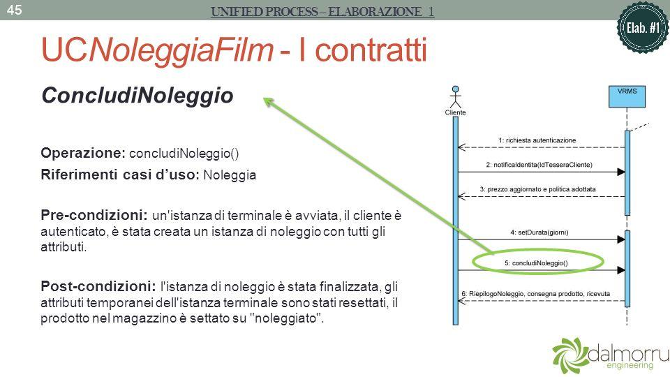 UCNoleggiaFilm - I contratti
