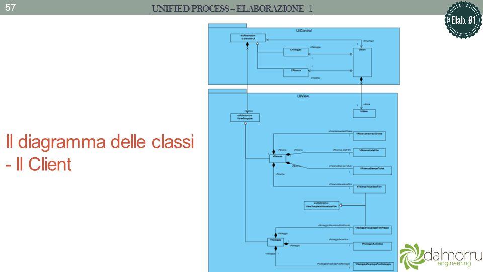 Il diagramma delle classi - Il Client