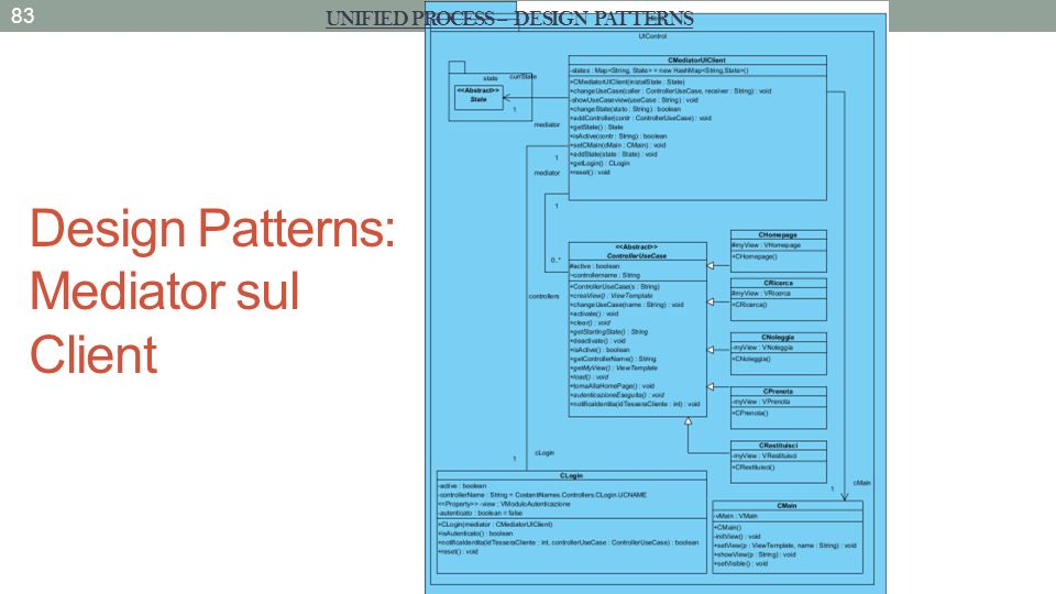 Design Patterns: Mediator sul Client