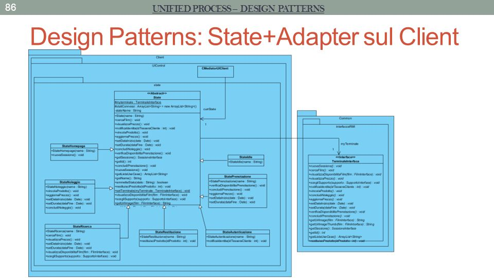 Design Patterns: State+Adapter sul Client