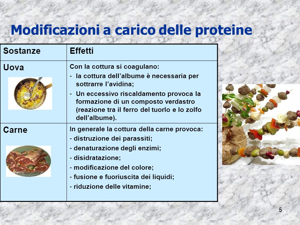 Modificazioni a carico delle proteine