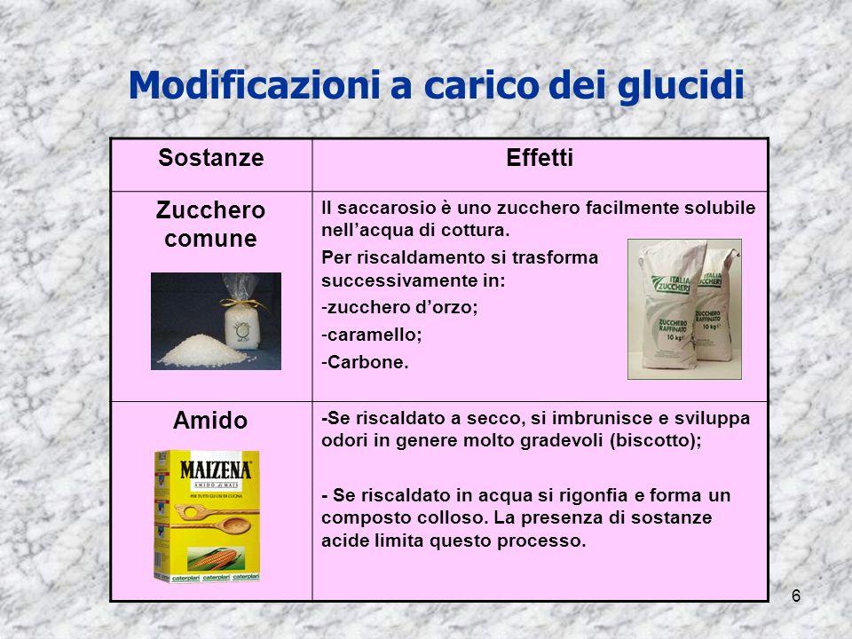 Modificazioni a carico dei glucidi