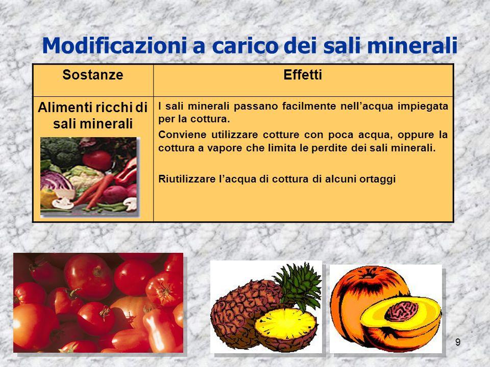 Alimenti ricchi di sali minerali