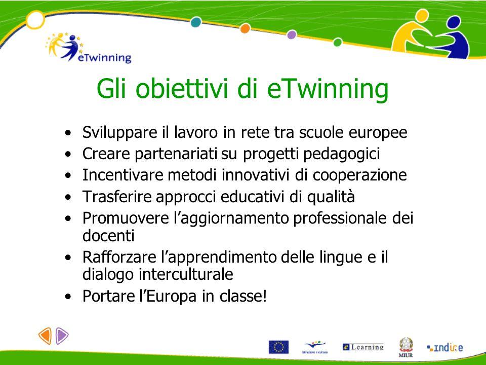 Gli obiettivi di eTwinning