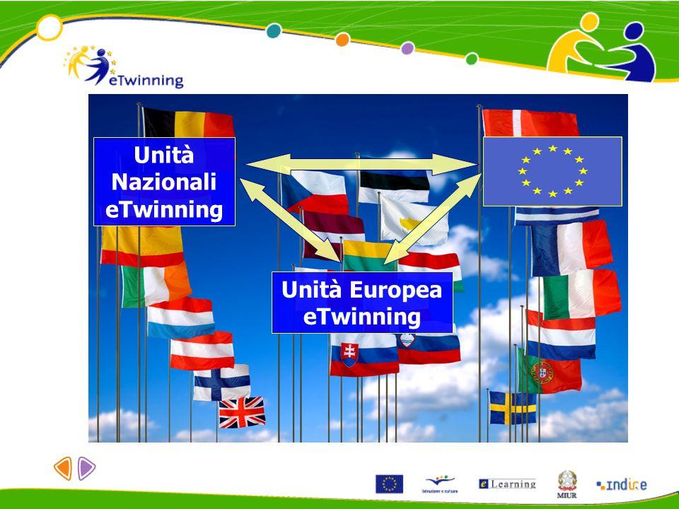 Unità Nazionali eTwinning Unità Europea eTwinning