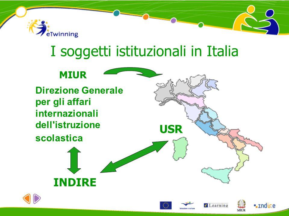 I soggetti istituzionali in Italia