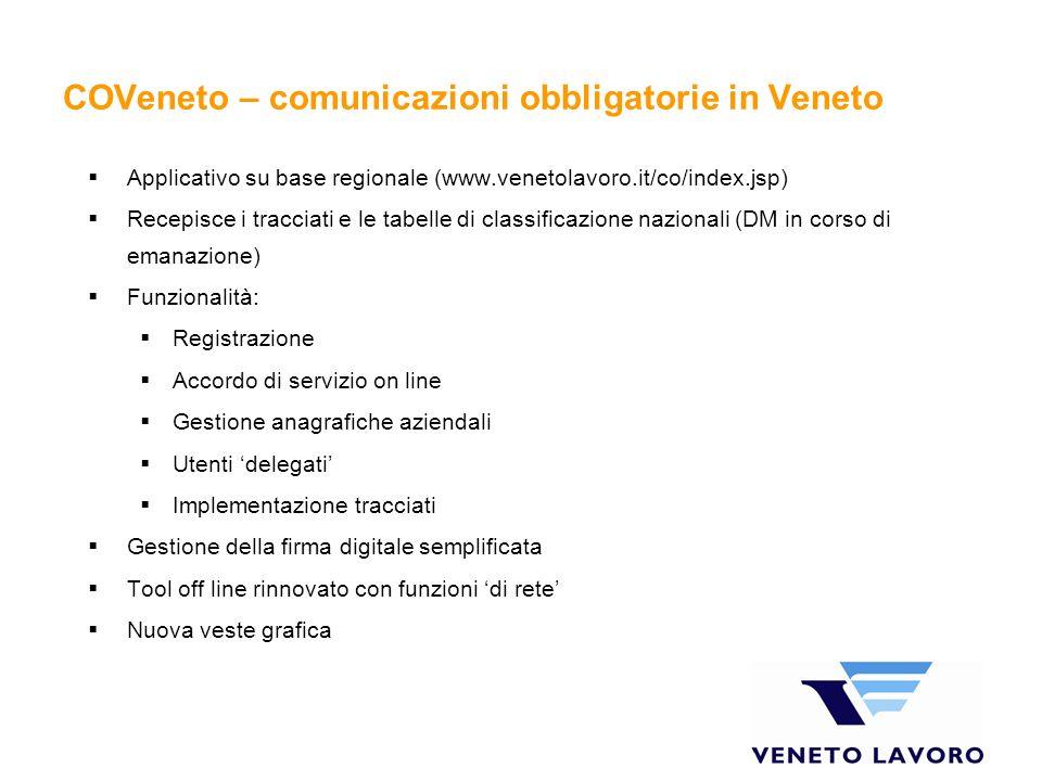COVeneto – comunicazioni obbligatorie in Veneto