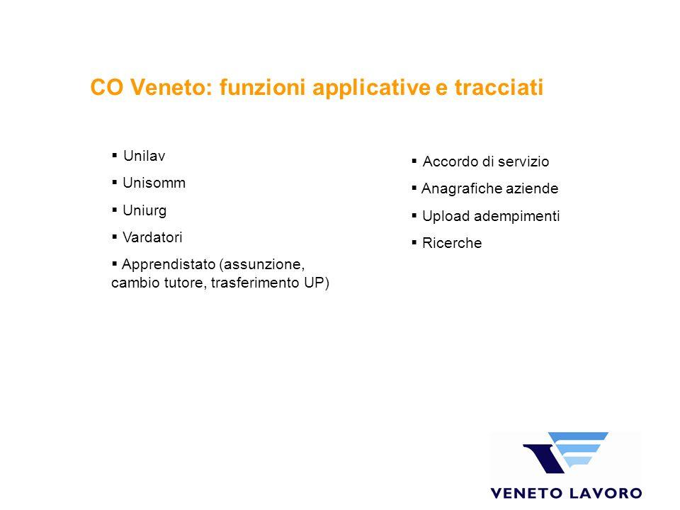 CO Veneto: funzioni applicative e tracciati
